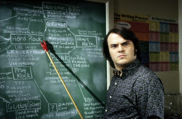 jack-black-school-of-rock-diagram1