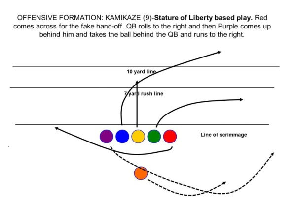 Online Playbook