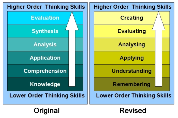 blooms_taxonomy_comparison